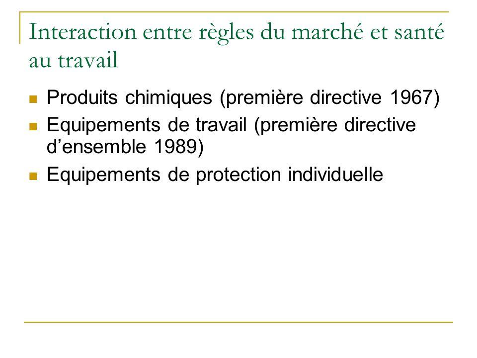 Interaction entre règles du marché et santé au travail Produits chimiques (première directive 1967) Equipements de travail (première directive densemb