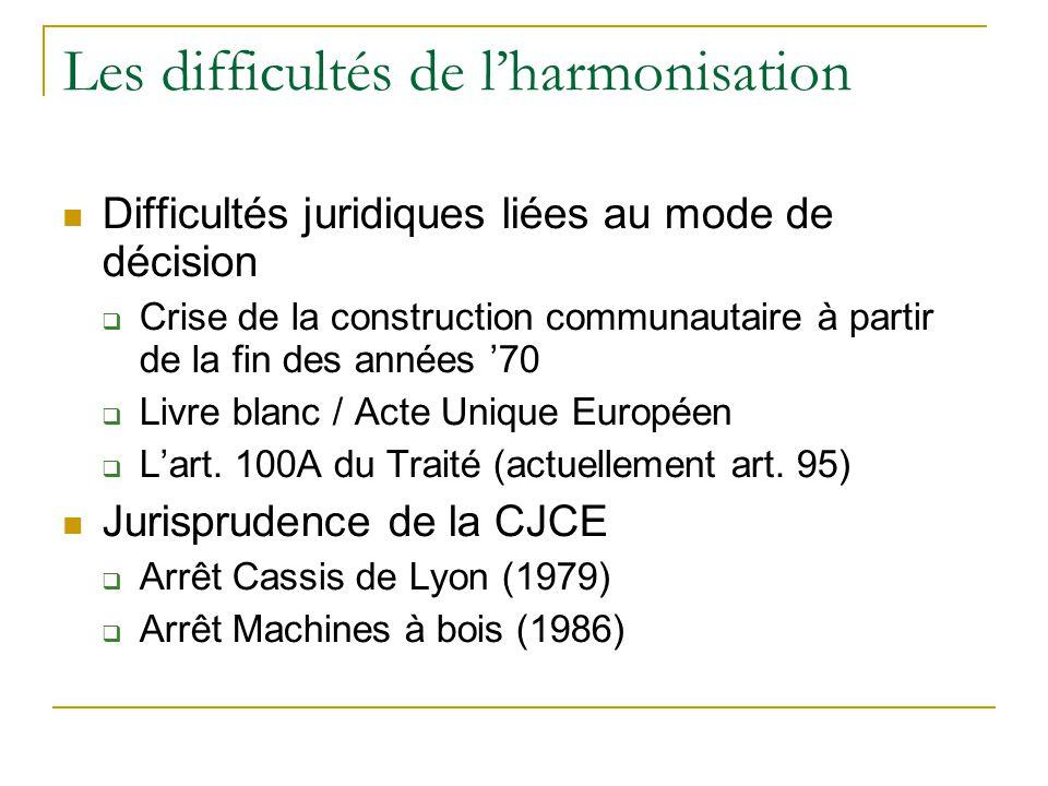 Les difficultés de lharmonisation Difficultés juridiques liées au mode de décision Crise de la construction communautaire à partir de la fin des année