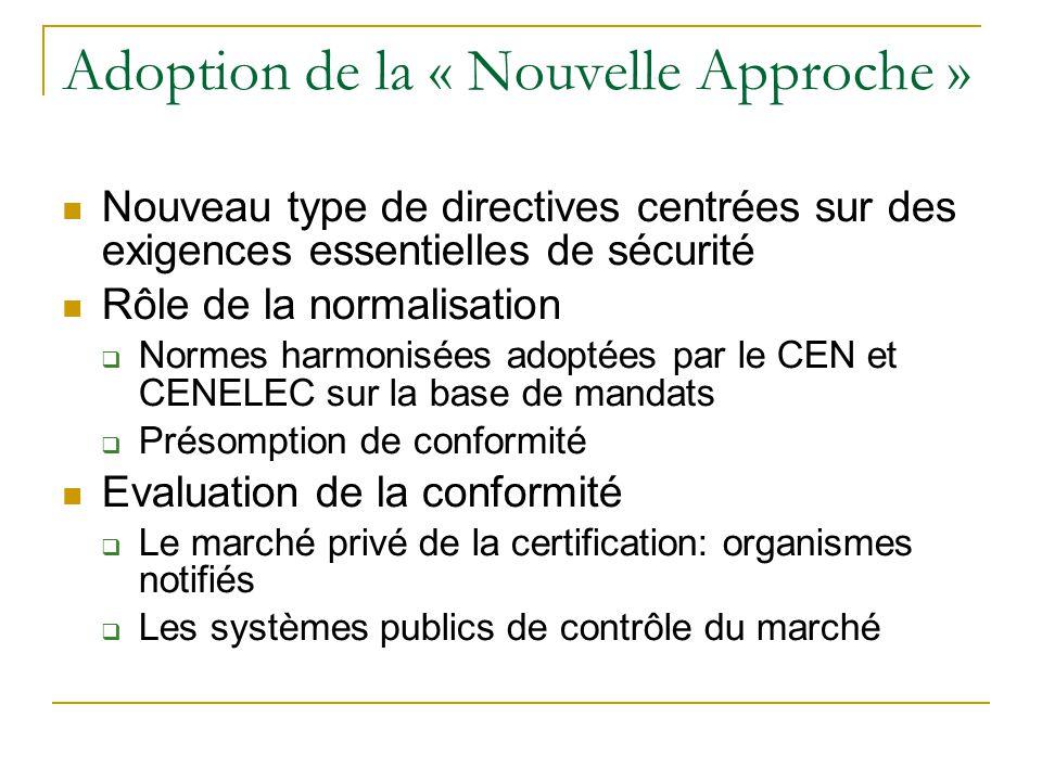 Adoption de la « Nouvelle Approche » Nouveau type de directives centrées sur des exigences essentielles de sécurité Rôle de la normalisation Normes ha