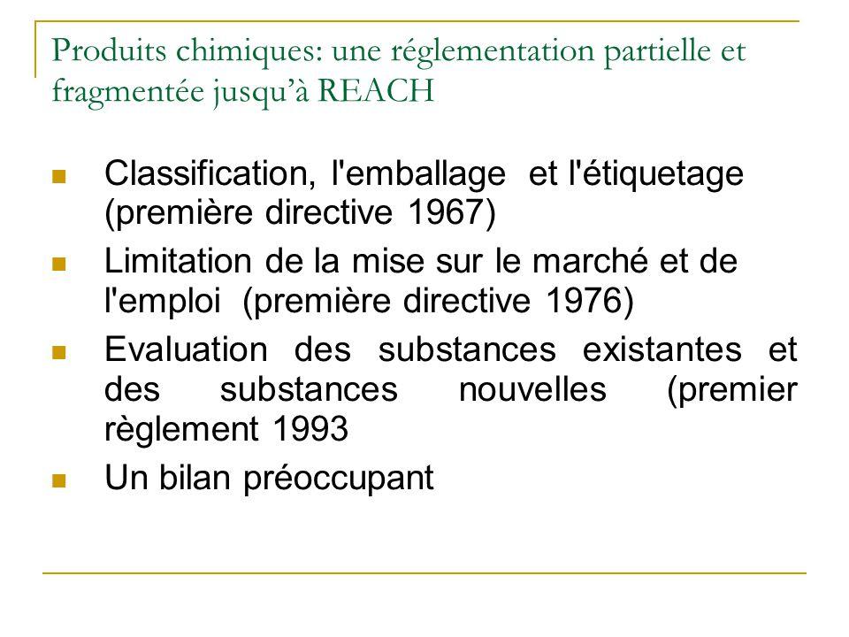 Produits chimiques: une réglementation partielle et fragmentée jusquà REACH Classification, l'emballage et l'étiquetage (première directive 1967) Limi