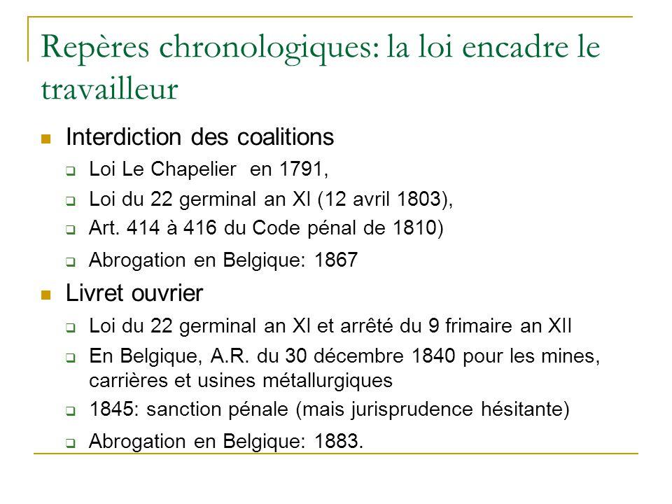 Repères chronologiques: la loi encadre le travailleur Interdiction des coalitions Loi Le Chapelier en 1791, Loi du 22 germinal an XI (12 avril 1803),
