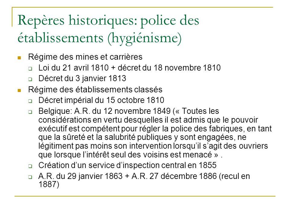 Repères historiques: police des établissements (hygiénisme) Régime des mines et carrières Loi du 21 avril 1810 + décret du 18 novembre 1810 Décret du