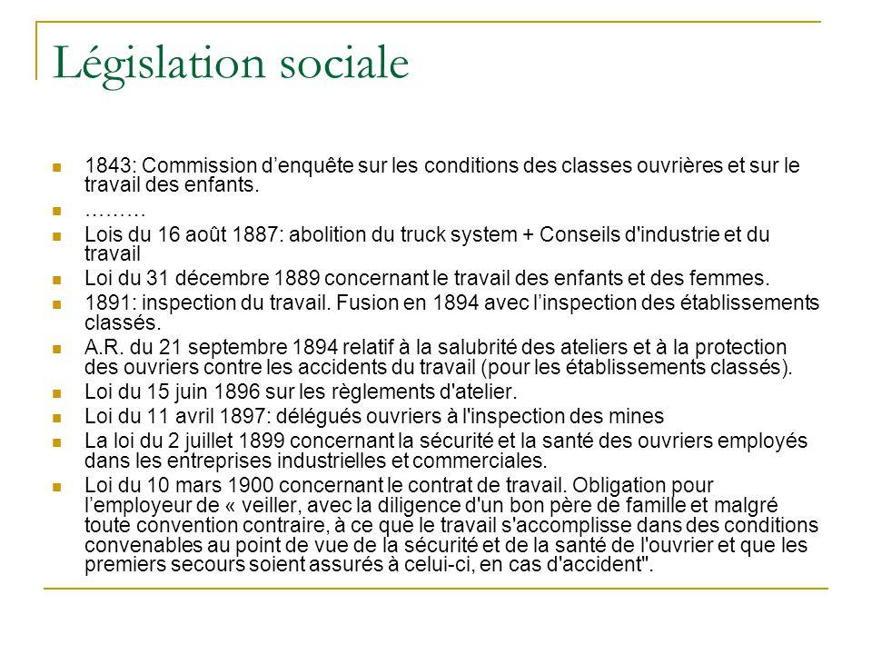Législation sociale 1843: Commission denquête sur les conditions des classes ouvrières et sur le travail des enfants. ……… Lois du 16 août 1887: abolit