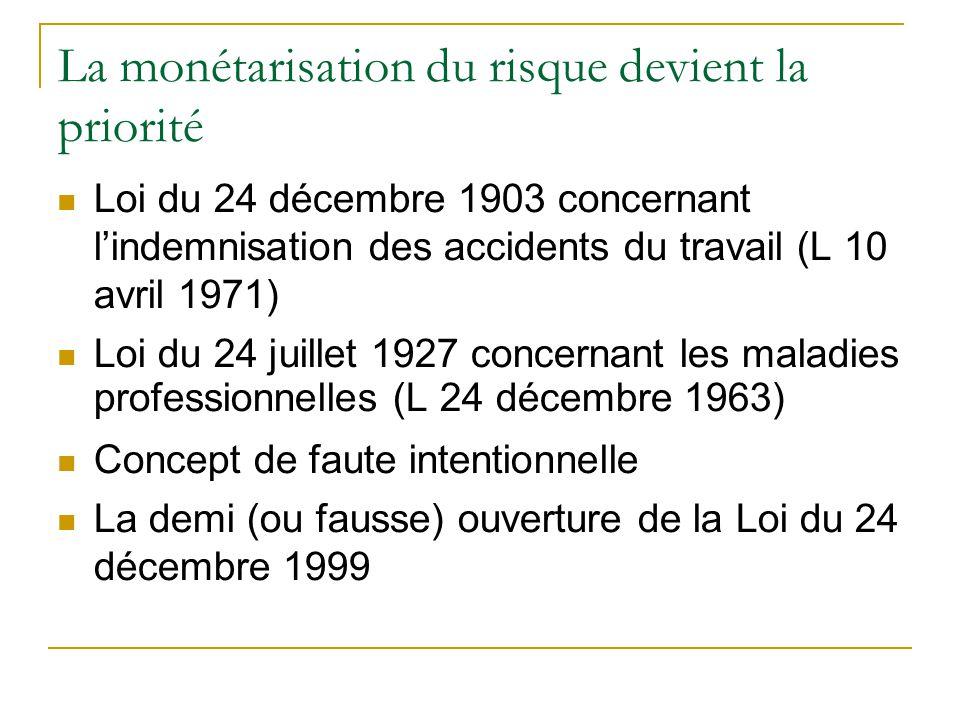 La monétarisation du risque devient la priorité Loi du 24 décembre 1903 concernant lindemnisation des accidents du travail (L 10 avril 1971) Loi du 24