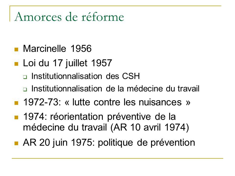 Amorces de réforme Marcinelle 1956 Loi du 17 juillet 1957 Institutionnalisation des CSH Institutionnalisation de la médecine du travail 1972-73: « lut