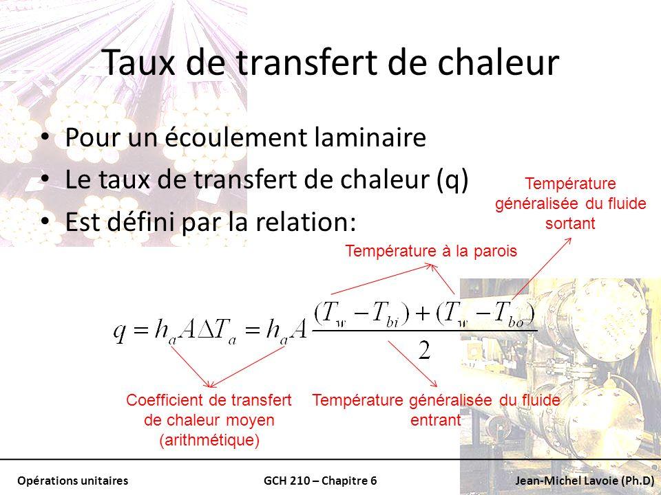 Opérations unitairesGCH 210 – Chapitre 6Jean-Michel Lavoie (Ph.D) Taux de transfert de chaleur Pour un écoulement laminaire Le taux de transfert de ch