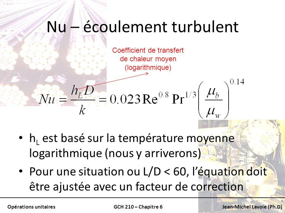 Opérations unitairesGCH 210 – Chapitre 6Jean-Michel Lavoie (Ph.D) Nu – écoulement turbulent Coefficient de transfert de chaleur moyen (logarithmique)