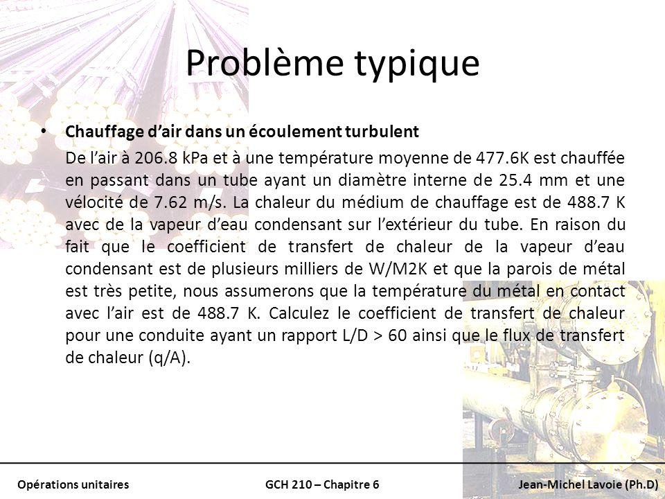 Opérations unitairesGCH 210 – Chapitre 6Jean-Michel Lavoie (Ph.D) Problème typique Chauffage dair dans un écoulement turbulent De lair à 206.8 kPa et