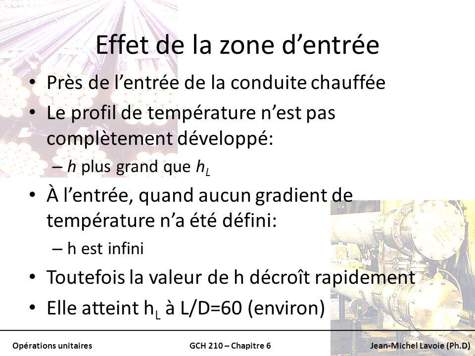 Opérations unitairesGCH 210 – Chapitre 6Jean-Michel Lavoie (Ph.D) Effet de la zone dentrée Près de lentrée de la conduite chauffée Le profil de tempér