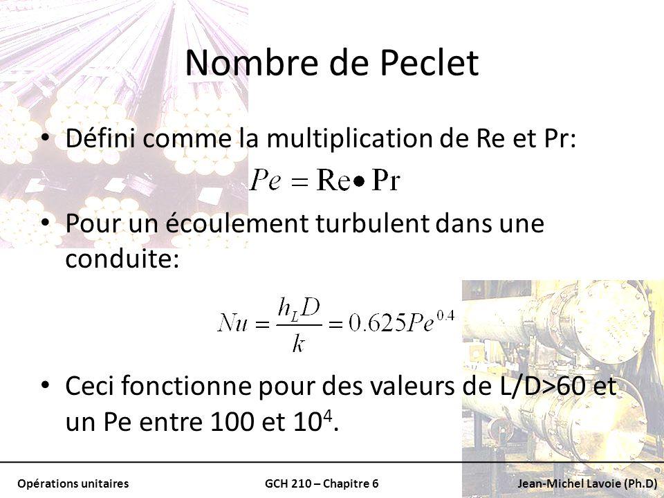 Opérations unitairesGCH 210 – Chapitre 6Jean-Michel Lavoie (Ph.D) Nombre de Peclet Défini comme la multiplication de Re et Pr: Pour un écoulement turb