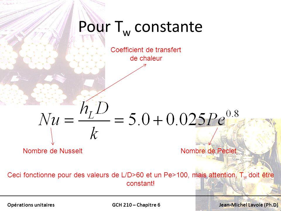 Opérations unitairesGCH 210 – Chapitre 6Jean-Michel Lavoie (Ph.D) Pour T w constante Coefficient de transfert de chaleur Nombre de NusseltNombre de Pe