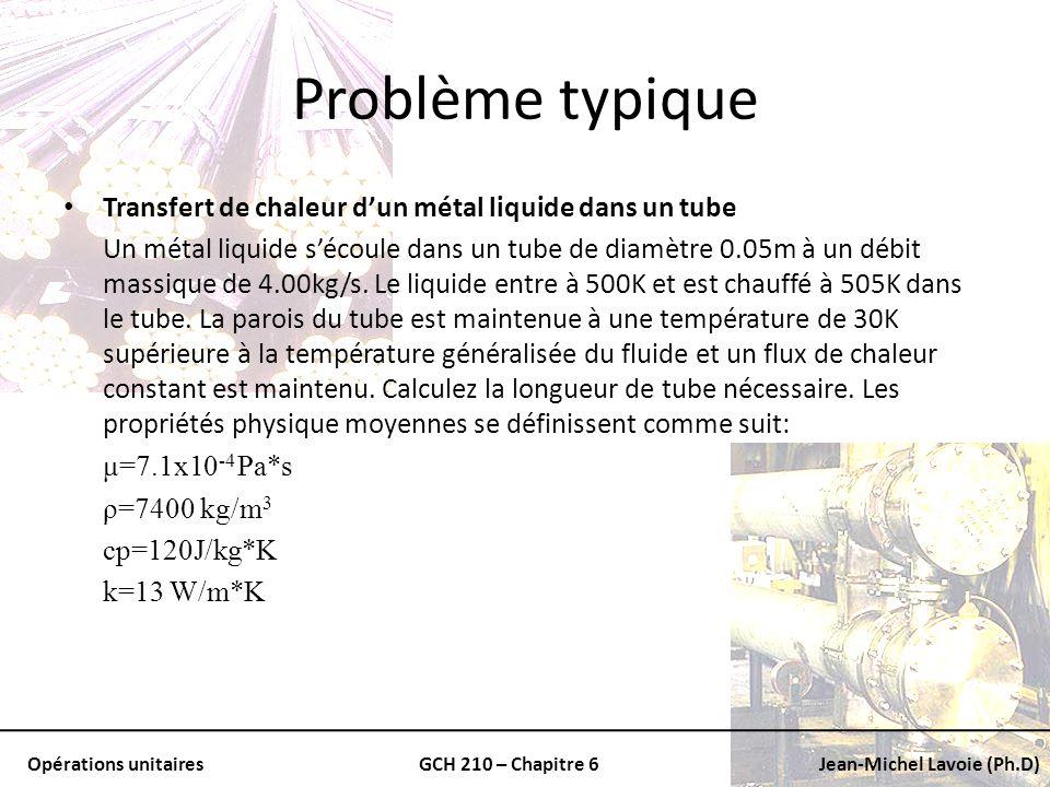 Opérations unitairesGCH 210 – Chapitre 6Jean-Michel Lavoie (Ph.D) Problème typique Transfert de chaleur dun métal liquide dans un tube Un métal liquid