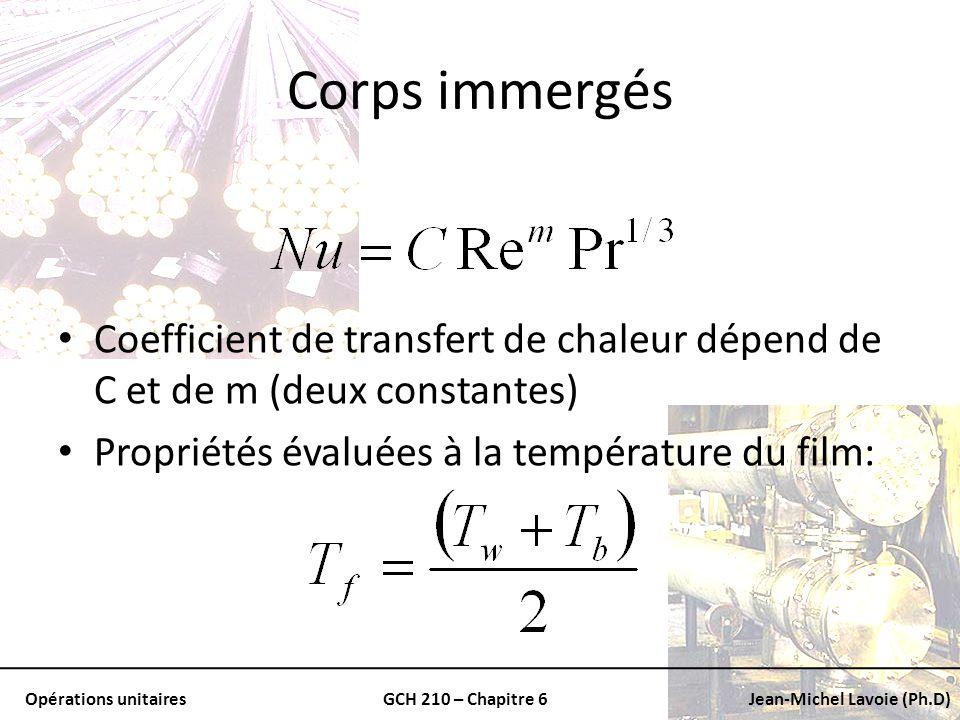 Opérations unitairesGCH 210 – Chapitre 6Jean-Michel Lavoie (Ph.D) Corps immergés Coefficient de transfert de chaleur dépend de C et de m (deux constan