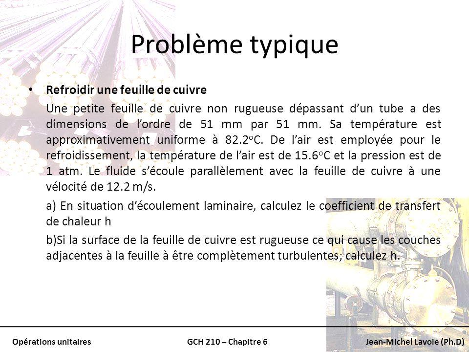 Opérations unitairesGCH 210 – Chapitre 6Jean-Michel Lavoie (Ph.D) Problème typique Refroidir une feuille de cuivre Une petite feuille de cuivre non ru