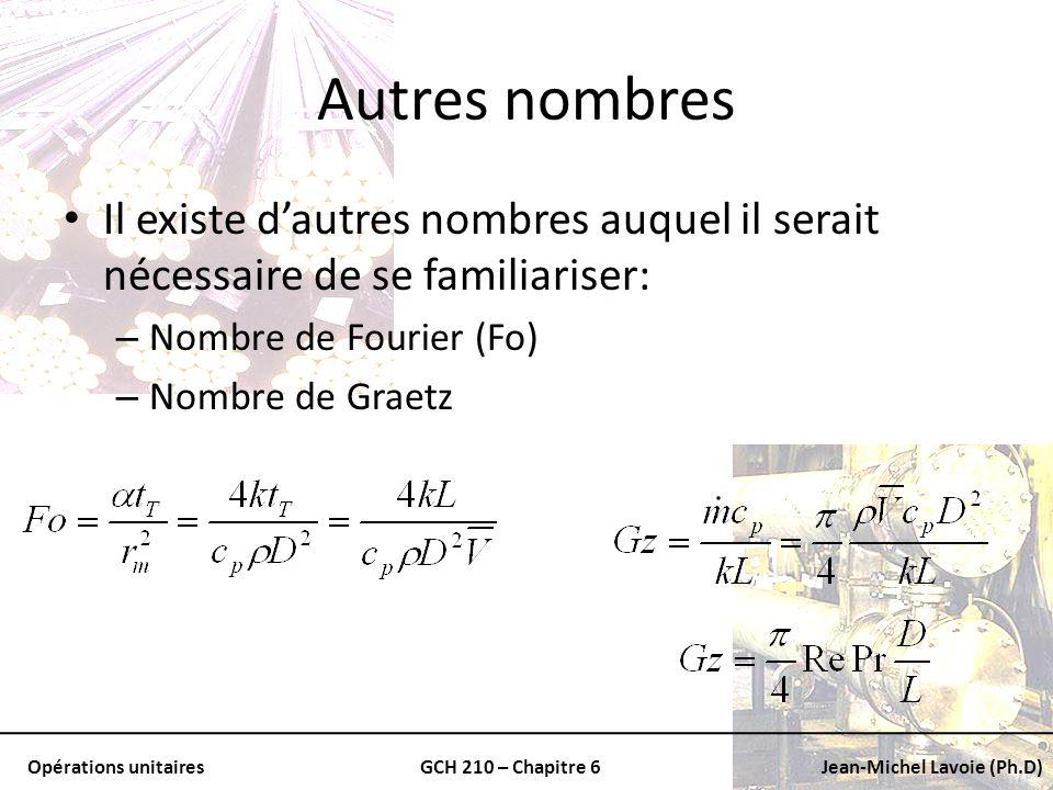 Opérations unitairesGCH 210 – Chapitre 6Jean-Michel Lavoie (Ph.D) Autres nombres Il existe dautres nombres auquel il serait nécessaire de se familiari
