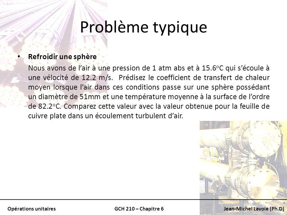 Opérations unitairesGCH 210 – Chapitre 6Jean-Michel Lavoie (Ph.D) Problème typique Refroidir une sphère Nous avons de lair à une pression de 1 atm abs