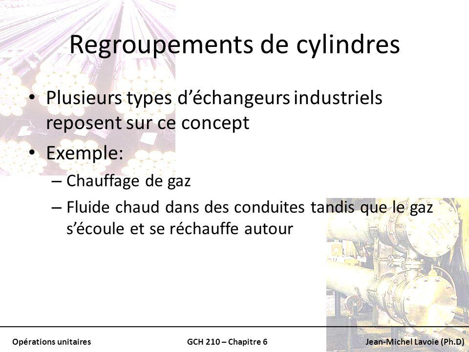 Opérations unitairesGCH 210 – Chapitre 6Jean-Michel Lavoie (Ph.D) Regroupements de cylindres Plusieurs types déchangeurs industriels reposent sur ce c