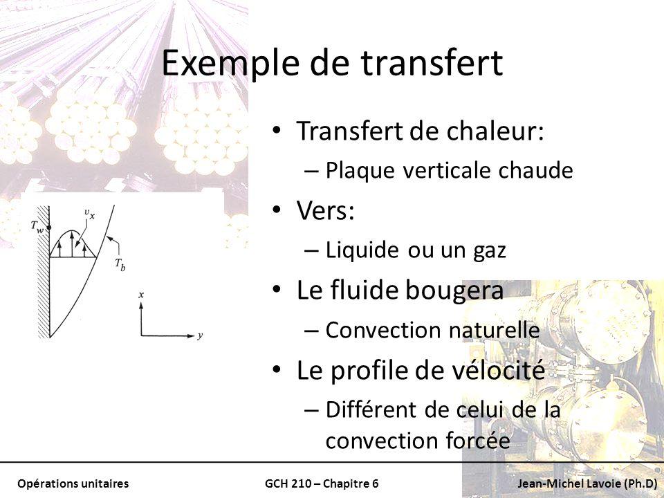 Opérations unitairesGCH 210 – Chapitre 6Jean-Michel Lavoie (Ph.D) Exemple de transfert Transfert de chaleur: – Plaque verticale chaude Vers: – Liquide