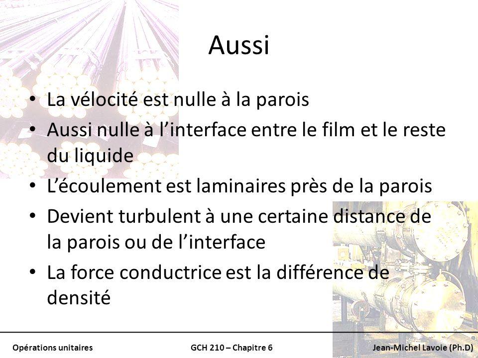 Opérations unitairesGCH 210 – Chapitre 6Jean-Michel Lavoie (Ph.D) Aussi La vélocité est nulle à la parois Aussi nulle à linterface entre le film et le