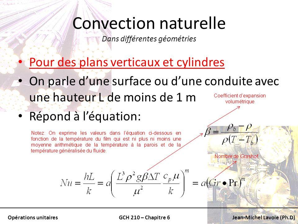 Opérations unitairesGCH 210 – Chapitre 6Jean-Michel Lavoie (Ph.D) Convection naturelle Dans différentes géométries Pour des plans verticaux et cylindr