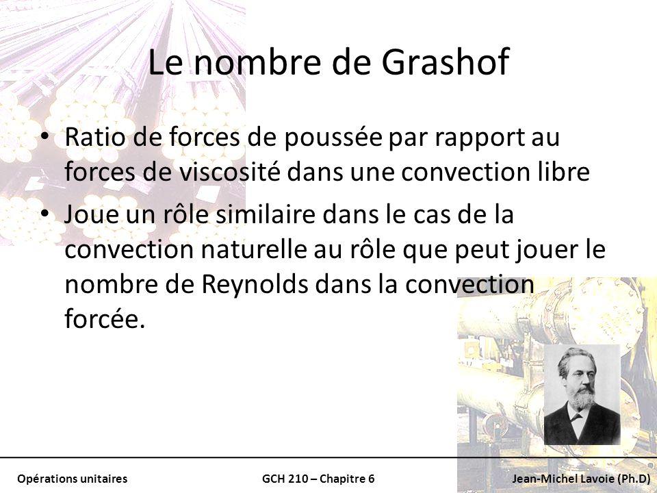 Opérations unitairesGCH 210 – Chapitre 6Jean-Michel Lavoie (Ph.D) Le nombre de Grashof Ratio de forces de poussée par rapport au forces de viscosité d