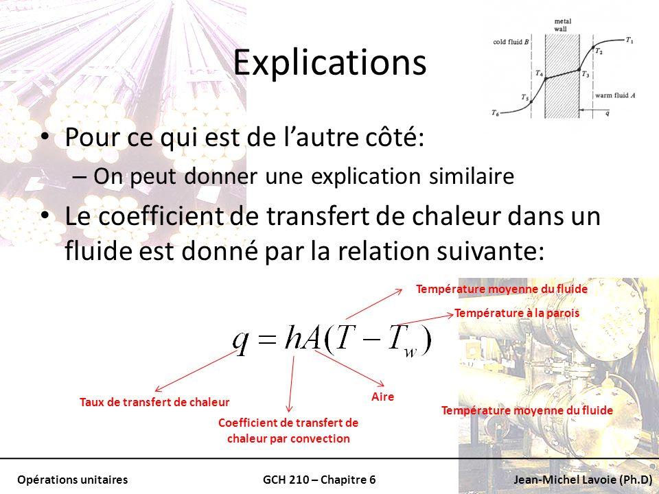 Opérations unitairesGCH 210 – Chapitre 6Jean-Michel Lavoie (Ph.D) Nu – écoulement turbulent Coefficient de transfert de chaleur moyen (logarithmique) h L est basé sur la température moyenne logarithmique (nous y arriverons) Pour une situation ou L/D < 60, léquation doit être ajustée avec un facteur de correction