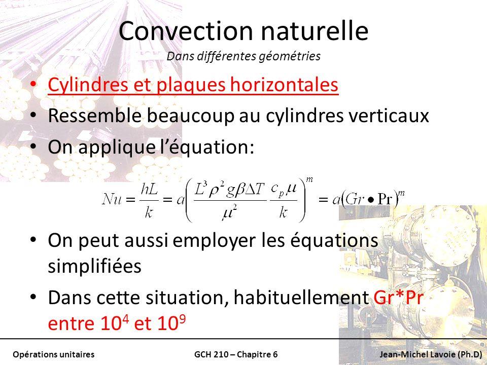 Opérations unitairesGCH 210 – Chapitre 6Jean-Michel Lavoie (Ph.D) Convection naturelle Dans différentes géométries Cylindres et plaques horizontales R