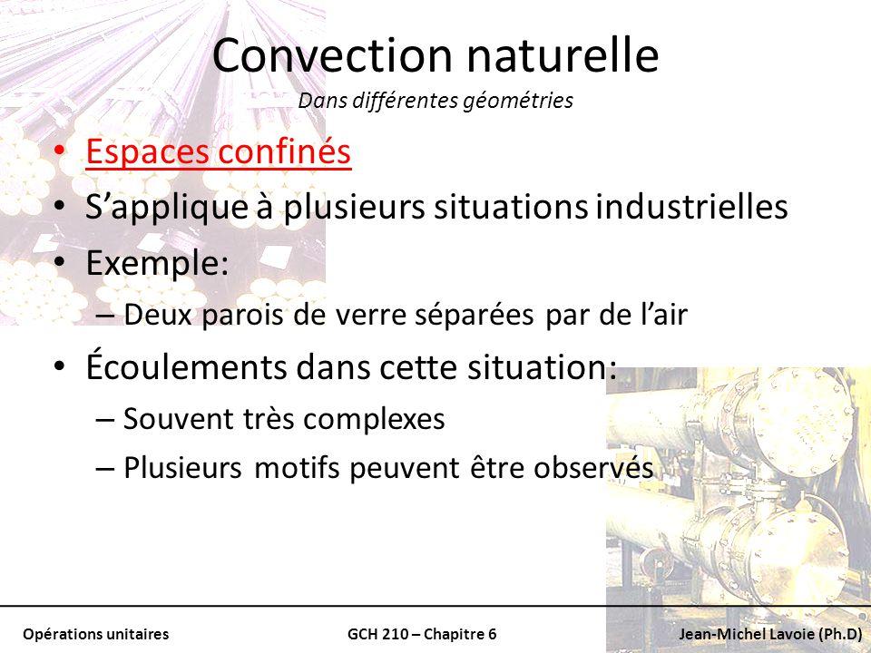 Opérations unitairesGCH 210 – Chapitre 6Jean-Michel Lavoie (Ph.D) Convection naturelle Dans différentes géométries Espaces confinés Sapplique à plusie