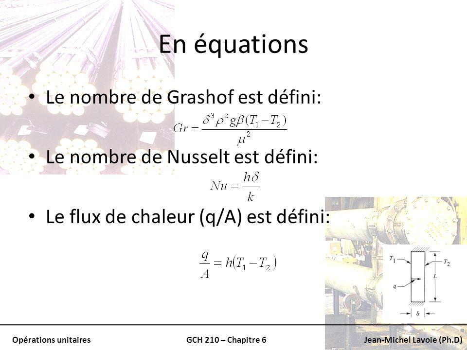 Opérations unitairesGCH 210 – Chapitre 6Jean-Michel Lavoie (Ph.D) En équations Le nombre de Grashof est défini: Le nombre de Nusselt est défini: Le fl