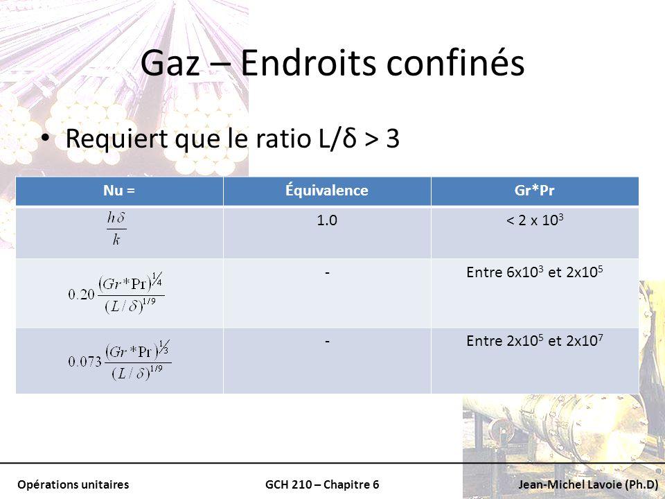 Opérations unitairesGCH 210 – Chapitre 6Jean-Michel Lavoie (Ph.D) Gaz – Endroits confinés Requiert que le ratio L/δ > 3 Nu =ÉquivalenceGr*Pr 1.0< 2 x