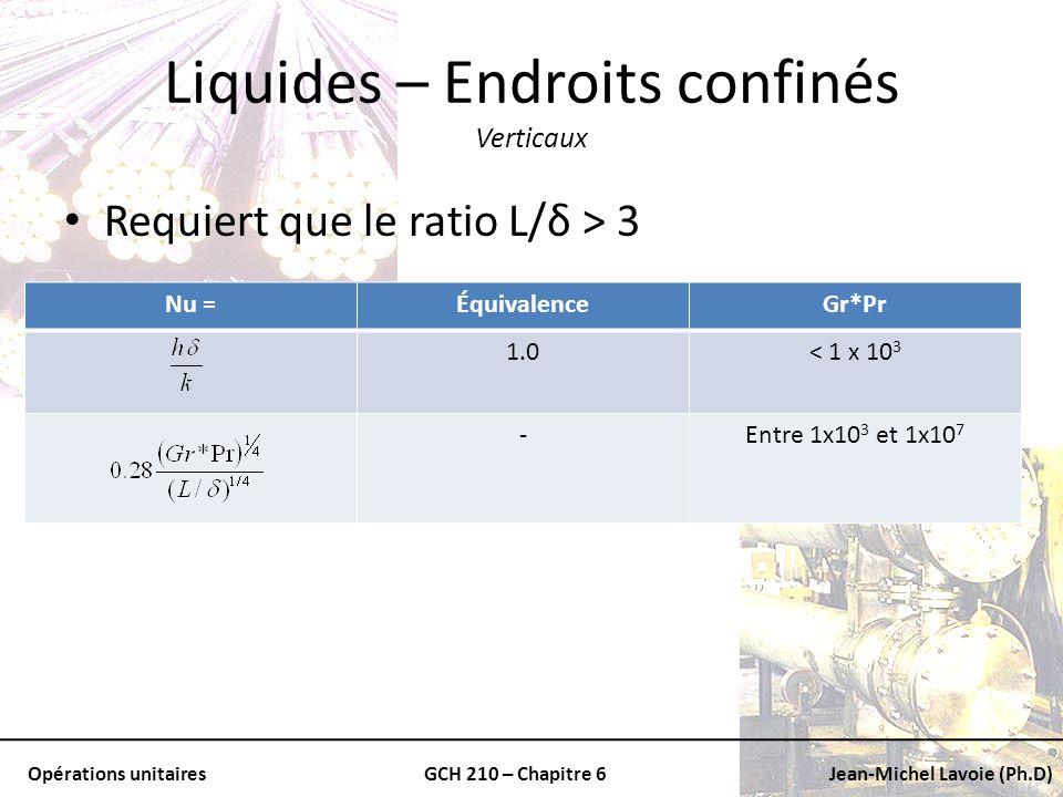 Opérations unitairesGCH 210 – Chapitre 6Jean-Michel Lavoie (Ph.D) Liquides – Endroits confinés Verticaux Requiert que le ratio L/δ > 3 Nu =Équivalence