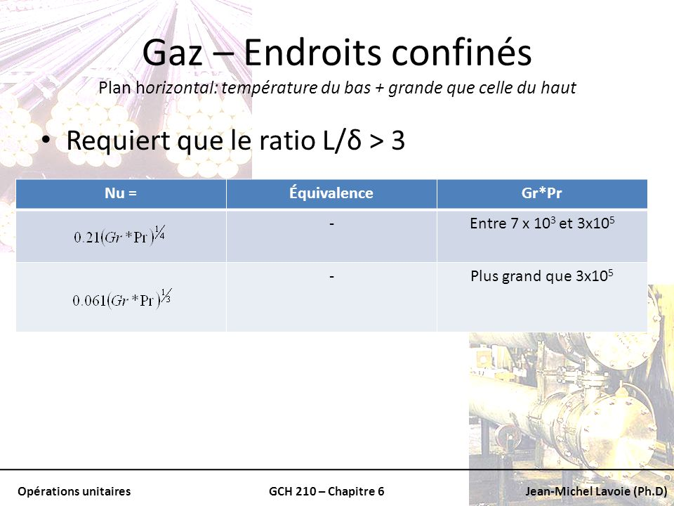 Opérations unitairesGCH 210 – Chapitre 6Jean-Michel Lavoie (Ph.D) Gaz – Endroits confinés Plan horizontal: température du bas + grande que celle du ha