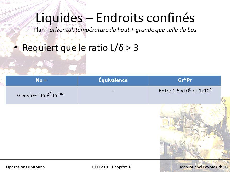Opérations unitairesGCH 210 – Chapitre 6Jean-Michel Lavoie (Ph.D) Liquides – Endroits confinés Plan horizontal: température du haut + grande que celle
