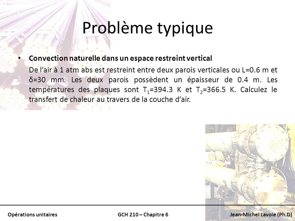 Opérations unitairesGCH 210 – Chapitre 6Jean-Michel Lavoie (Ph.D) Problème typique Convection naturelle dans un espace restreint vertical De lair à 1