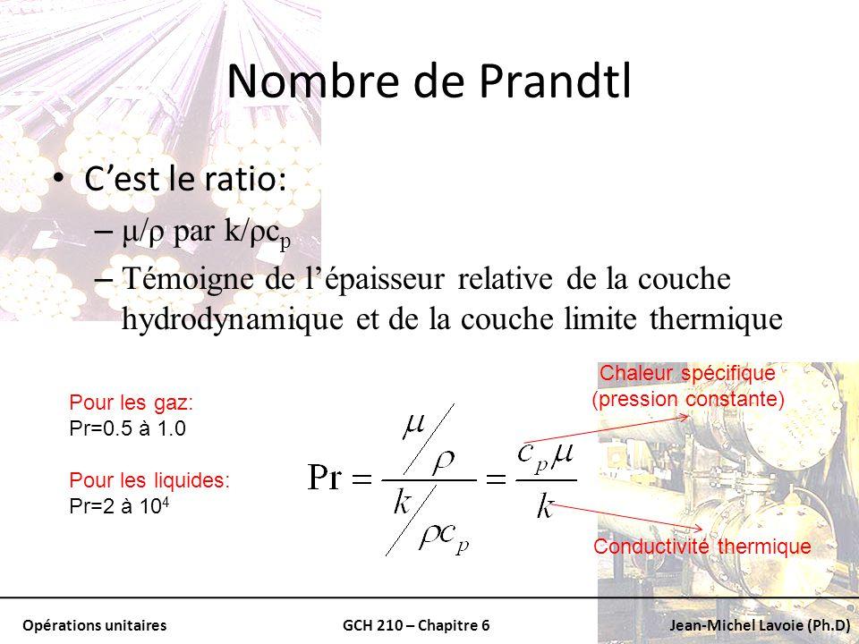 Opérations unitairesGCH 210 – Chapitre 6Jean-Michel Lavoie (Ph.D) Nombre de Prandtl Pour un liquide (habituellement) – Pr > 1 La limite thermique est + mince que lhydrodynamique Pourquoi: – Faible ration de conduction de la chaleur