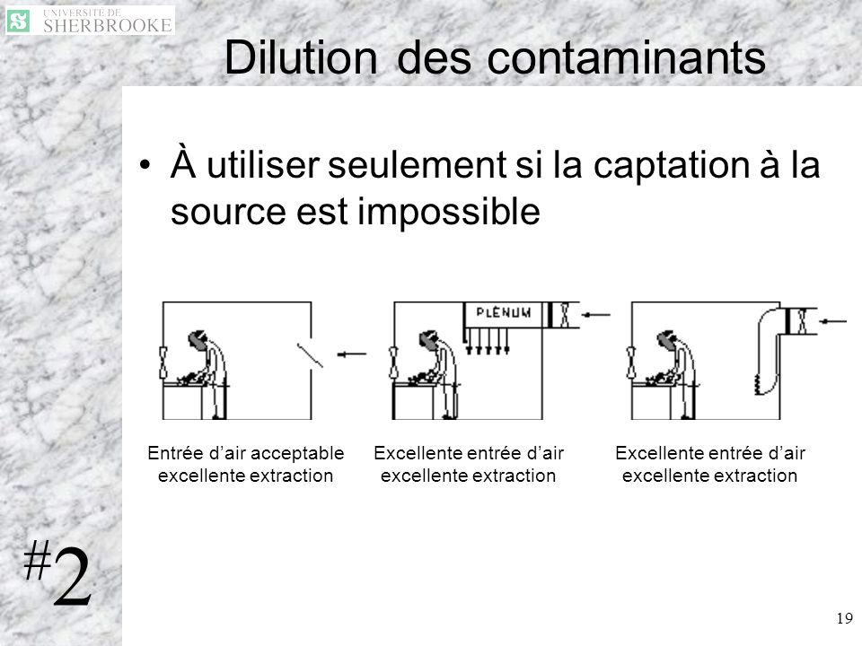 19 Dilution des contaminants Entrée dair acceptable excellente extraction Excellente entrée dair excellente extraction Excellente entrée dair excellen
