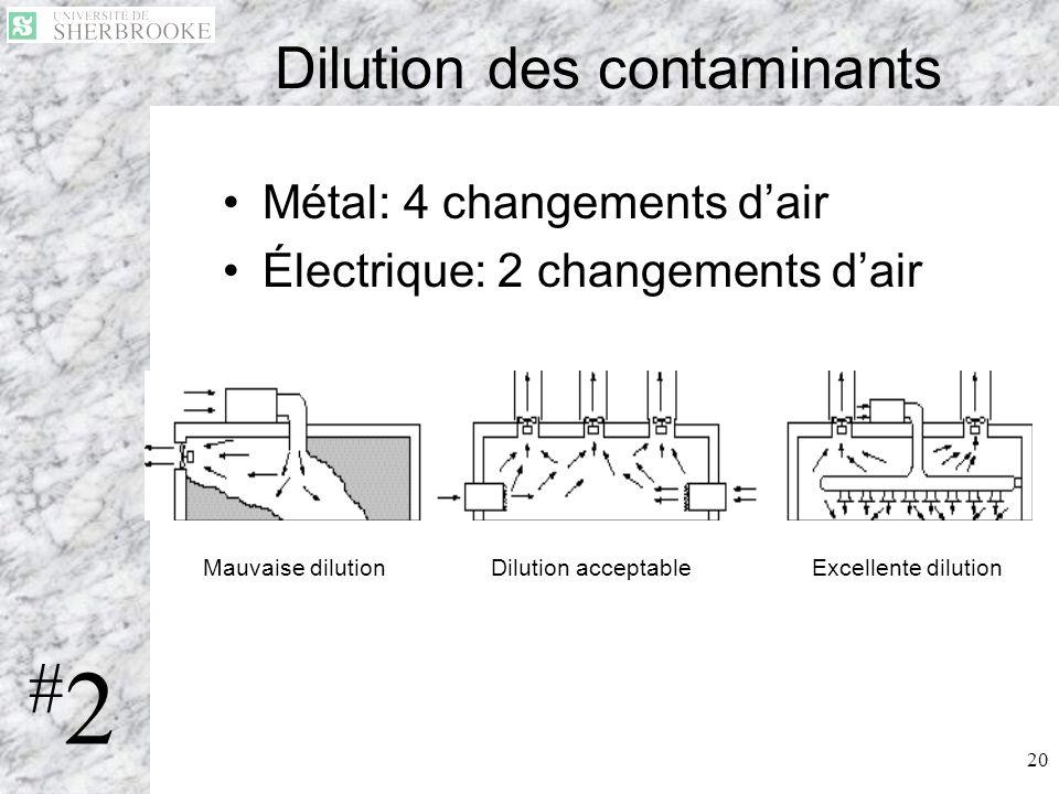 20 Dilution des contaminants Métal: 4 changements dair Électrique: 2 changements dair Mauvaise dilutionDilution acceptableExcellente dilution #2#2