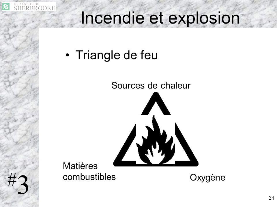 Triangle de feu Incendie et explosion Sources de chaleur Oxygène Matières combustibles #3#3