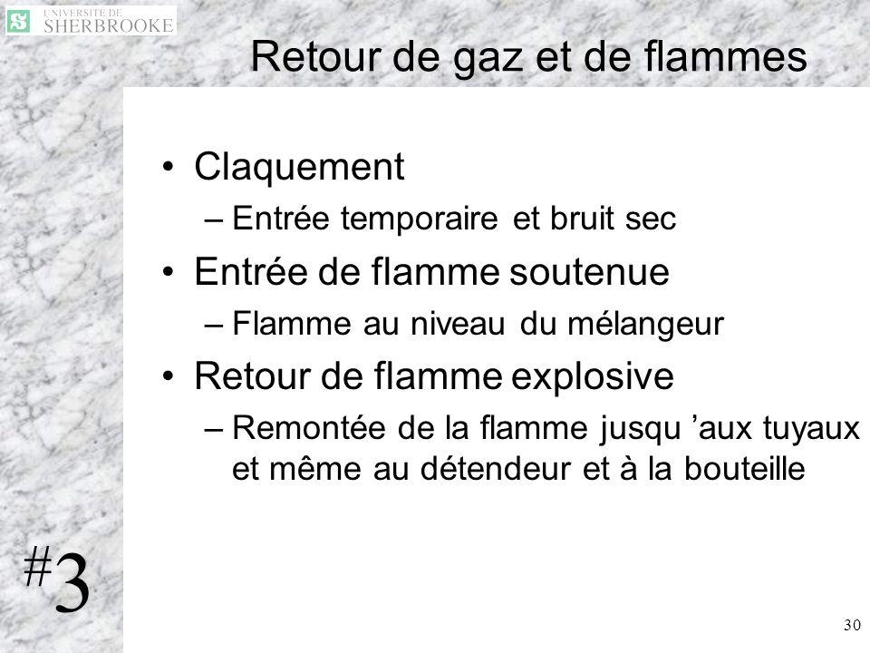 30 Retour de gaz et de flammes Claquement –Entrée temporaire et bruit sec Entrée de flamme soutenue –Flamme au niveau du mélangeur Retour de flamme ex