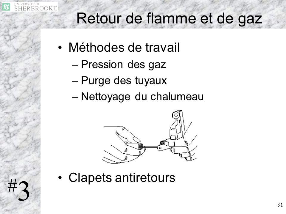 31 Retour de flamme et de gaz Méthodes de travail –Pression des gaz –Purge des tuyaux –Nettoyage du chalumeau Clapets antiretours #3#3