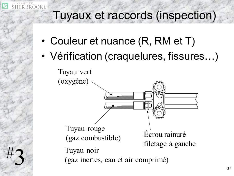 35 Tuyaux et raccords (inspection) Couleur et nuance (R, RM et T) Vérification (craquelures, fissures…) Écrou rainuré filetage à gauche Tuyau rouge (g