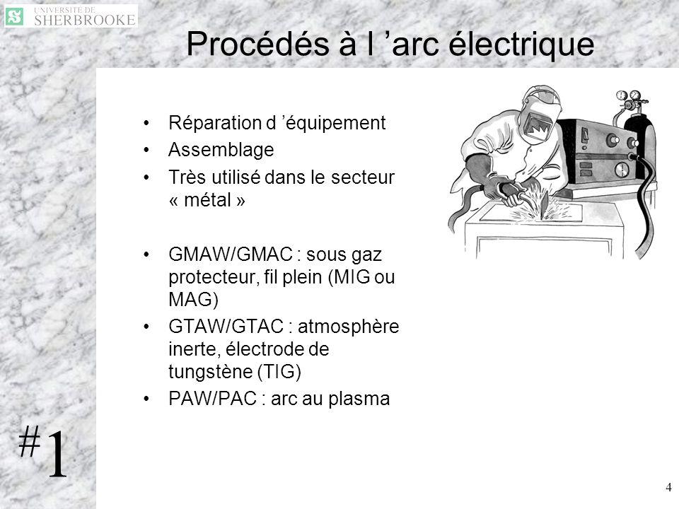 4 Procédés à l arc électrique Réparation d équipement Assemblage Très utilisé dans le secteur « métal » GMAW/GMAC : sous gaz protecteur, fil plein (MI