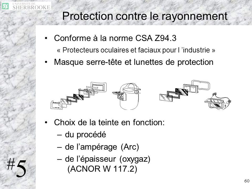 60 Protection contre le rayonnement Conforme à la norme CSA Z94.3 « Protecteurs oculaires et faciaux pour l industrie » Masque serre-tête et lunettes