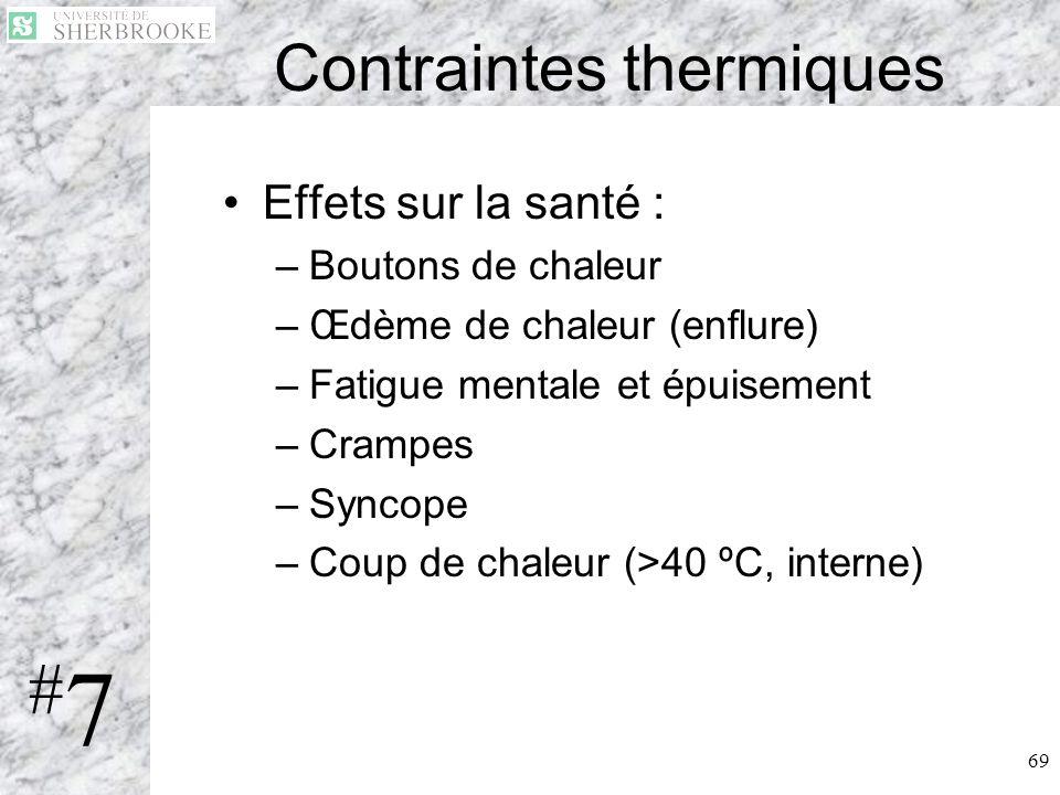 69 Contraintes thermiques Effets sur la santé : –Boutons de chaleur –Œdème de chaleur (enflure) –Fatigue mentale et épuisement –Crampes –Syncope –Coup