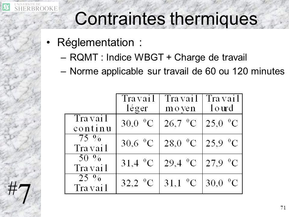 71 Contraintes thermiques Réglementation : –RQMT : Indice WBGT + Charge de travail –Norme applicable sur travail de 60 ou 120 minutes #7#7
