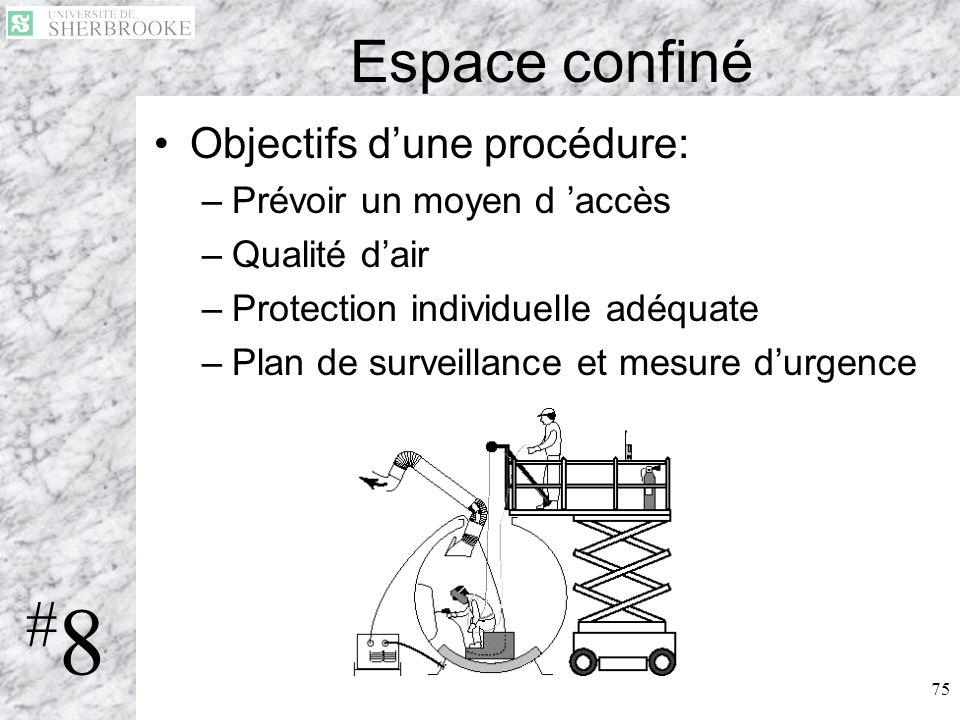 75 Espace confiné Objectifs dune procédure: –Prévoir un moyen d accès –Qualité dair –Protection individuelle adéquate –Plan de surveillance et mesure