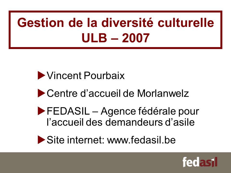 Gestion de la diversité culturelle ULB – 2007 Vincent Pourbaix Centre daccueil de Morlanwelz FEDASIL – Agence fédérale pour laccueil des demandeurs da