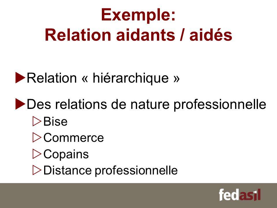 Exemple: Relation aidants / aidés Relation « hiérarchique » Des relations de nature professionnelle Bise Commerce Copains Distance professionnelle