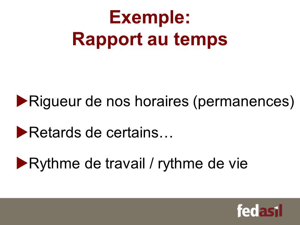 Exemple: Rapport au temps Rigueur de nos horaires (permanences) Retards de certains… Rythme de travail / rythme de vie