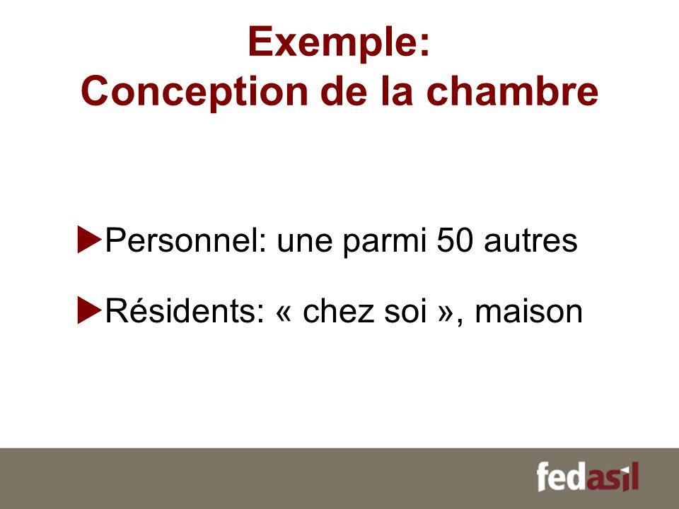 Exemple: Conception de la chambre Personnel: une parmi 50 autres Résidents: « chez soi », maison